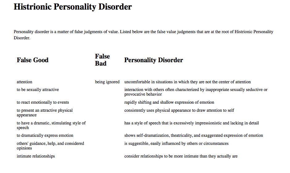 the characteristics of echo personality disorder a form of dependent personality disorder Dependent personality disorder is a psychiatric condition marked by an overreliance on other people to and cause significant functional impairment or subjective distress are they considered personality disorders psychotherapy is the preferred form of treatment for people with dependent.