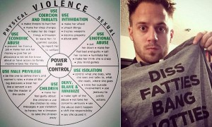 fml- Julien Blanc and domestic abuse chart